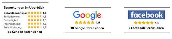 webdesign-bewertung-muenchen
